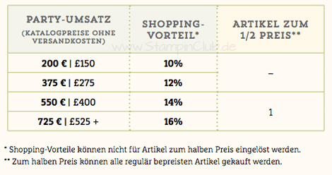 Shopping_Vorteile
